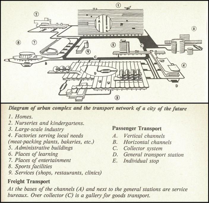 Город будущего в 1968 году