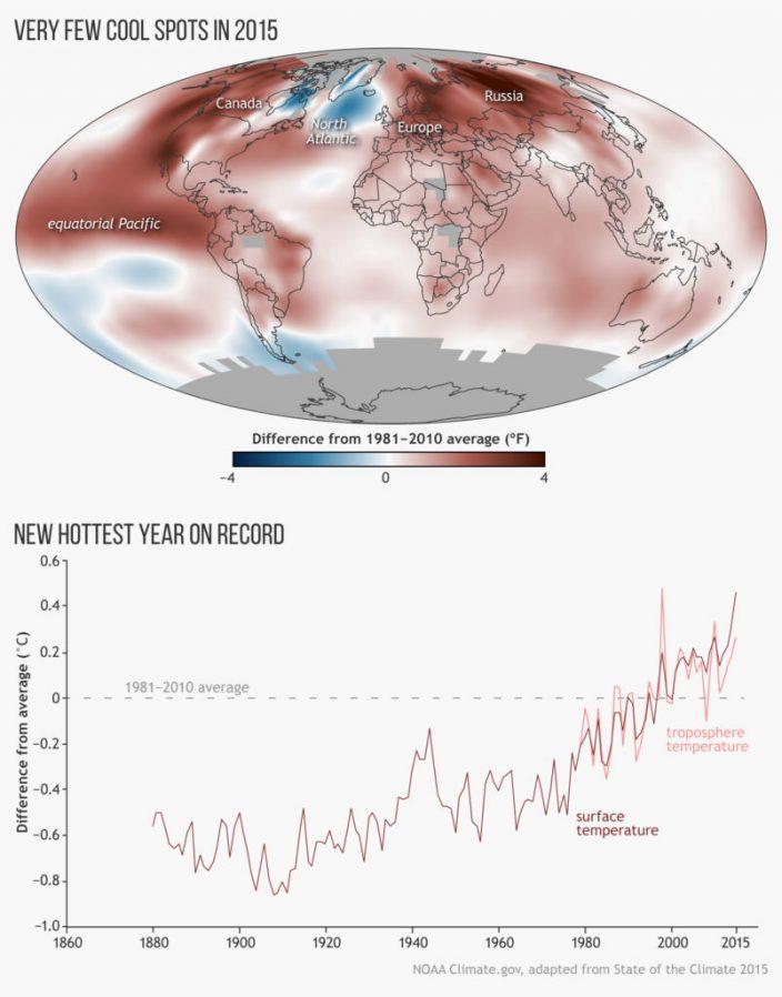 Опасные рекорды: Как изменение климата угрожает людям