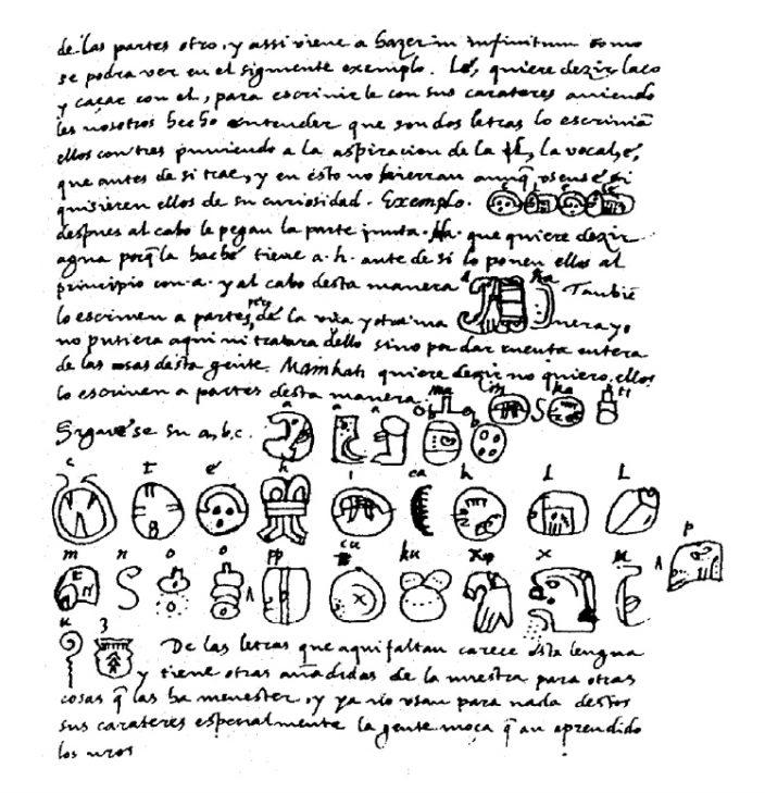 Как учёный дешифровал письменность майя, не покидая Ленинграда