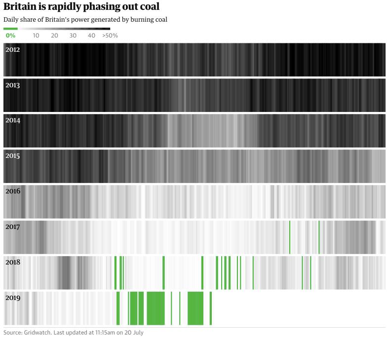 Инфографика возобновляемой энергии в Европе